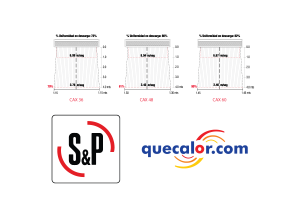 https://d2nb5pyuv5f42.cloudfront.net/web2020/productos/img/solerypalau/md/qc21_CAX_Soler&Palau_Quecalor2.png